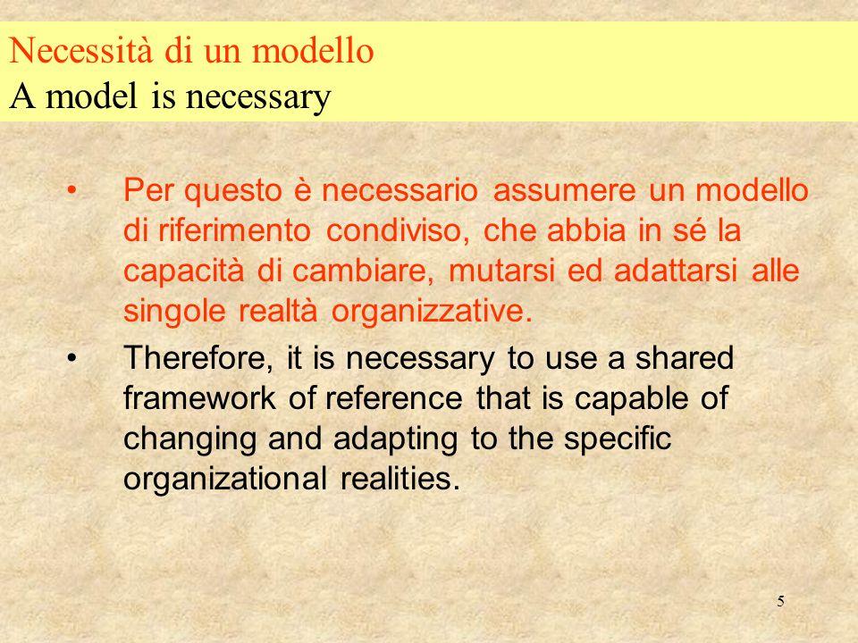 5 Necessità di un modello A model is necessary Per questo è necessario assumere un modello di riferimento condiviso, che abbia in sé la capacità di cambiare, mutarsi ed adattarsi alle singole realtà organizzative.
