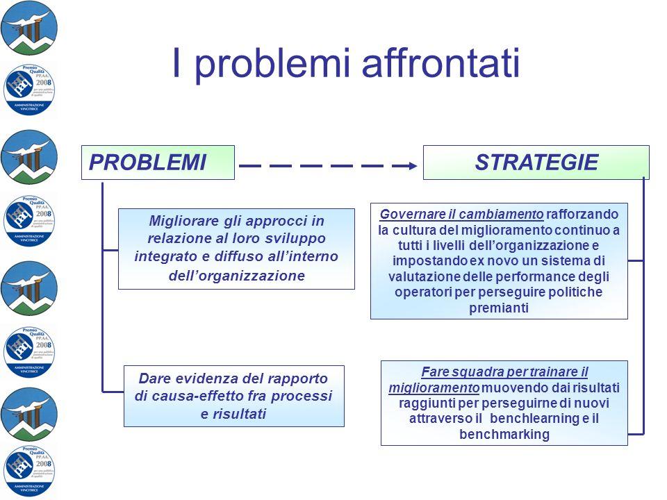 I problemi affrontati PROBLEMI Migliorare gli approcci in relazione al loro sviluppo integrato e diffuso allinterno dellorganizzazione Dare evidenza d