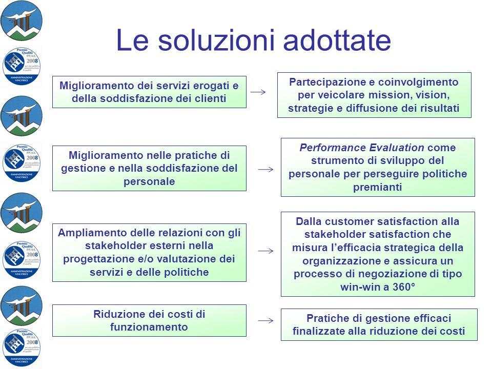 Le soluzioni adottate Miglioramento dei servizi erogati e della soddisfazione dei clienti Miglioramento nelle pratiche di gestione e nella soddisfazio