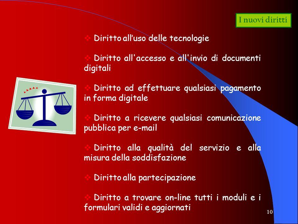 10 I nuovi diritti Diritto alluso delle tecnologie Diritto all'accesso e all'invio di documenti digitali Diritto ad effettuare qualsiasi pagamento in