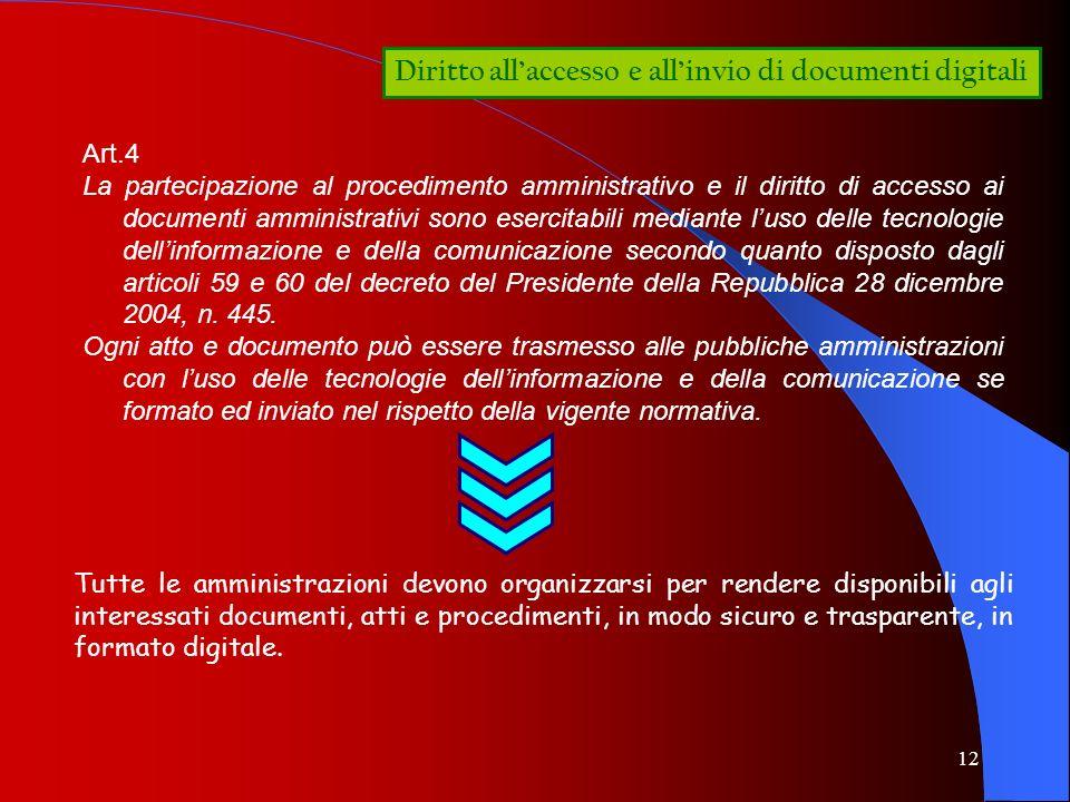 12 Diritto allaccesso e allinvio di documenti digitali Art.4 La partecipazione al procedimento amministrativo e il diritto di accesso ai documenti amm