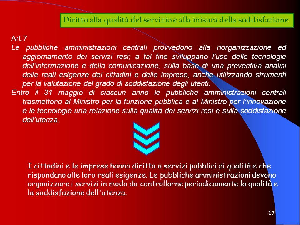 15 Diritto alla qualità del servizio e alla misura della soddisfazione Art.7 Le pubbliche amministrazioni centrali provvedono alla riorganizzazione ed