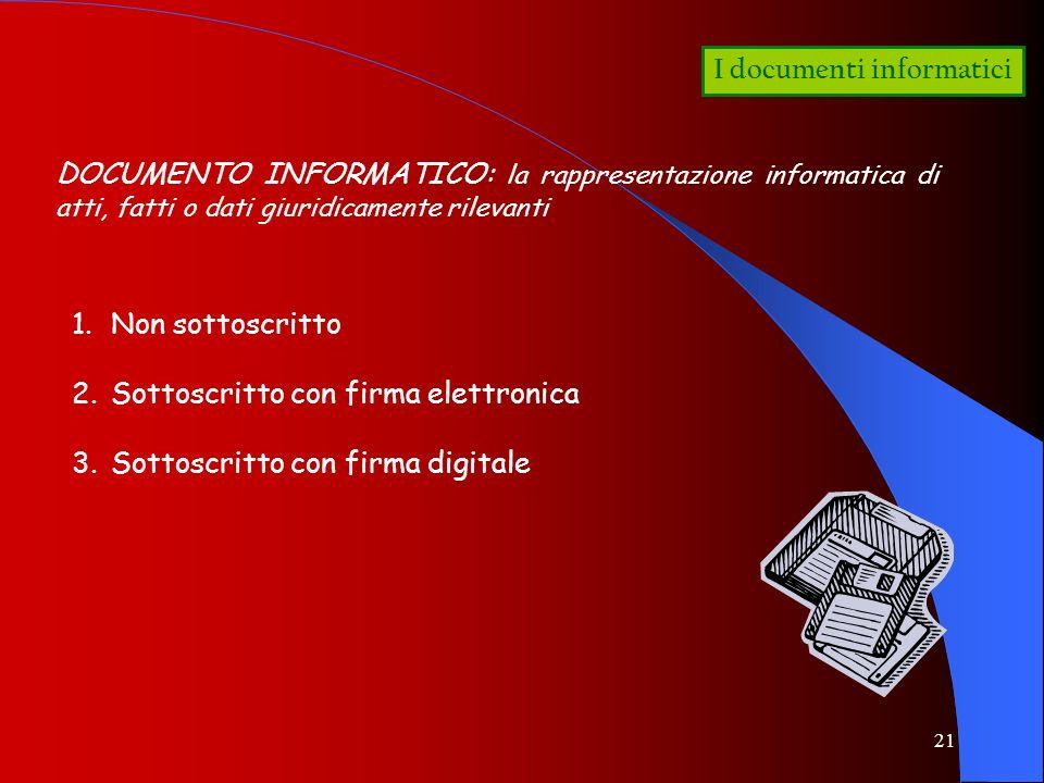 21 I documenti informatici DOCUMENTO INFORMATICO: la rappresentazione informatica di atti, fatti o dati giuridicamente rilevanti 1.Non sottoscritto 2.