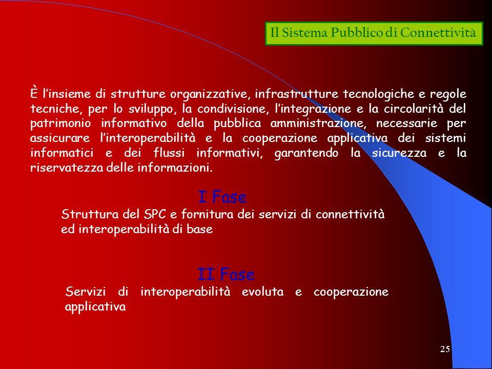 25 Il Sistema Pubblico di Connettività È linsieme di strutture organizzative, infrastrutture tecnologiche e regole tecniche, per lo sviluppo, la condi