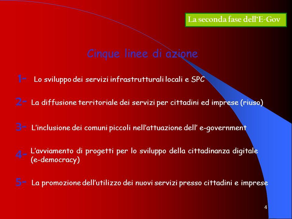 4 La seconda fase dellE-Gov Cinque linee di azione Lo sviluppo dei servizi infrastrutturali locali e SPC 1- La diffusione territoriale dei servizi per