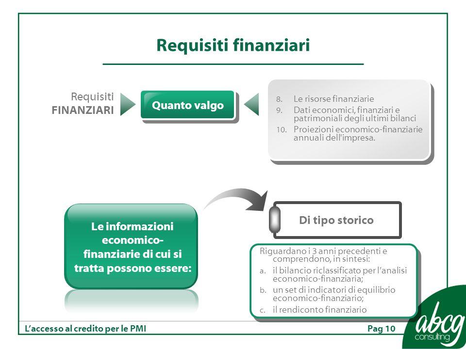 Pag 10Laccesso al credito per le PMI Requisiti finanziari Quanto valgo Requisiti FINANZIARI 8.