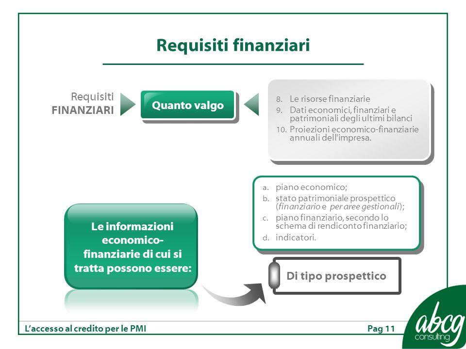 Pag 11Laccesso al credito per le PMI Requisiti finanziari Quanto valgo Requisiti FINANZIARI 8.