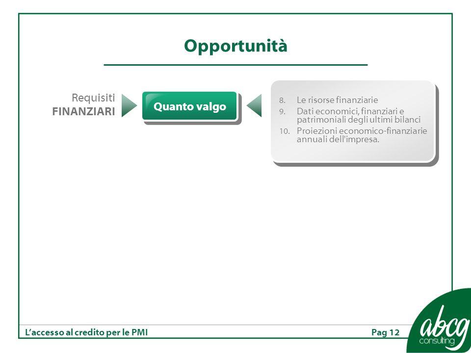Pag 12Laccesso al credito per le PMI Opportunità Quanto valgo Requisiti FINANZIARI 8.