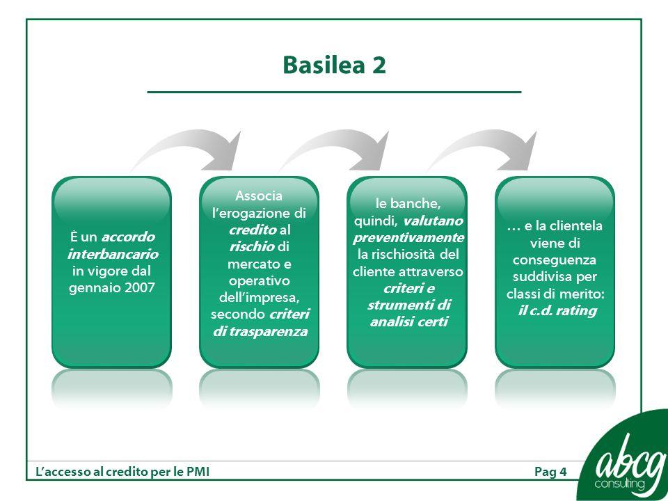 Pag 4Laccesso al credito per le PMI Basilea 2 È un accordo interbancario in vigore dal gennaio 2007 Associa lerogazione di credito al rischio di mercato e operativo dellimpresa, secondo criteri di trasparenza … e la clientela viene di conseguenza suddivisa per classi di merito: il c.d.