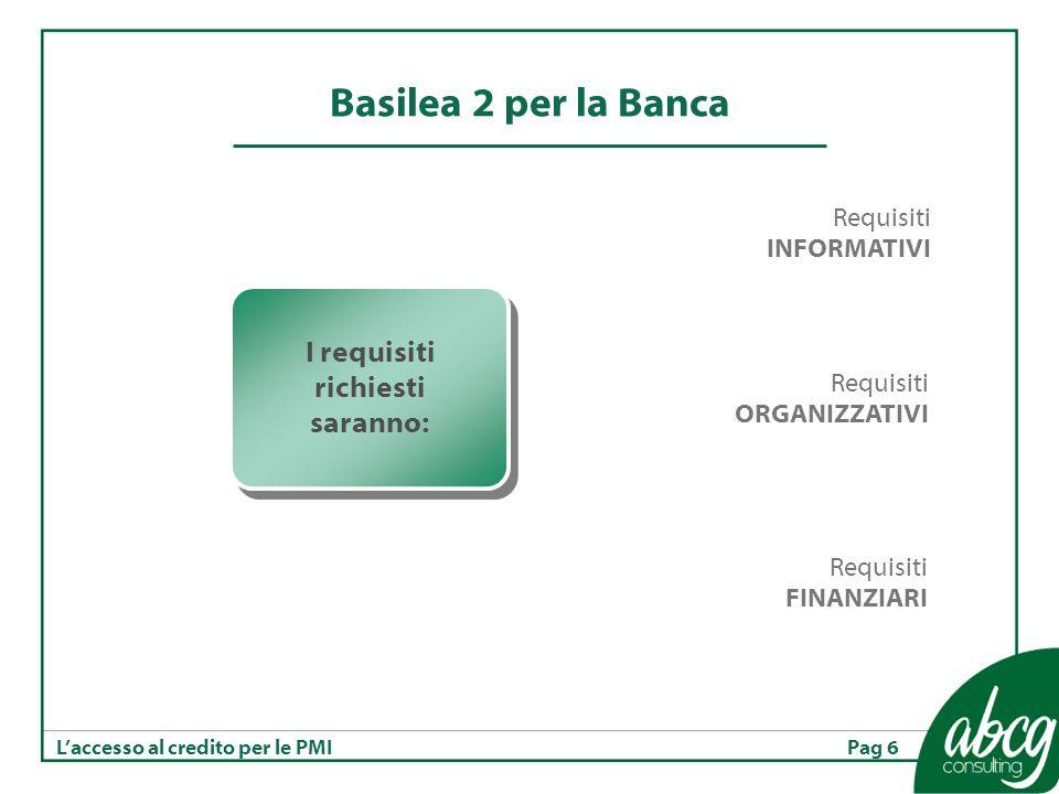 Pag 6Laccesso al credito per le PMI Basilea 2 per la Banca I requisiti richiesti saranno: Requisiti INFORMATIVI Requisiti FINANZIARI Requisiti ORGANIZZATIVI