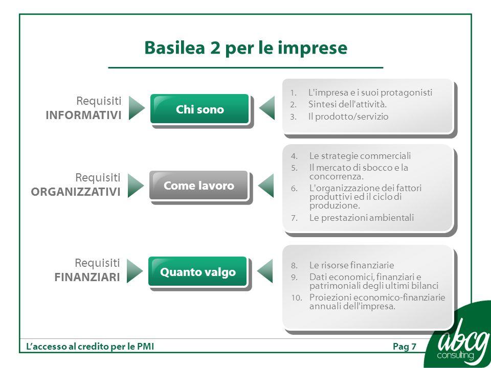 Pag 7Laccesso al credito per le PMI Basilea 2 per le imprese Chi sono 1.