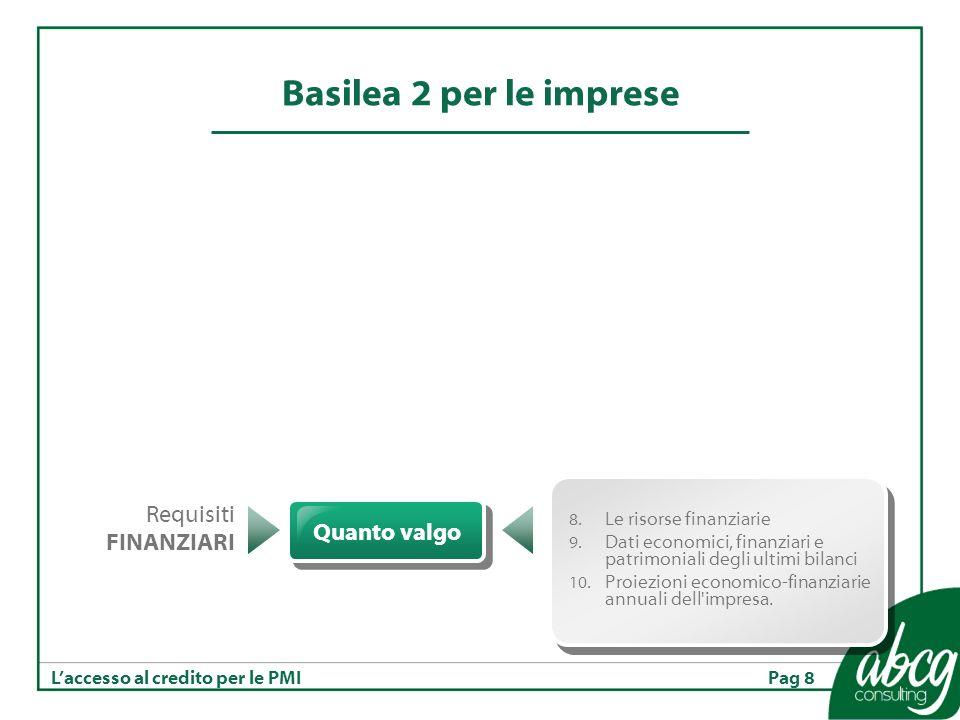 Pag 8Laccesso al credito per le PMI Basilea 2 per le imprese Quanto valgo Requisiti FINANZIARI 8.