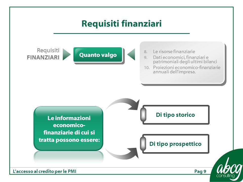 Pag 9Laccesso al credito per le PMI Requisiti finanziari Quanto valgo Requisiti FINANZIARI 8.