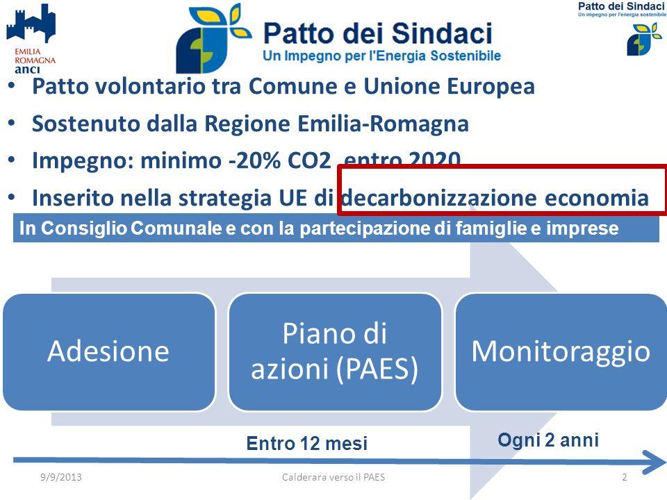 Patto volontario tra Comune e Unione Europea Sostenuto dalla Regione Emilia-Romagna Impegno: minimo -20% CO2 entro 2020 Inserito nella strategia UE di decarbonizzazione economia Adesione Piano di azioni (PAES) Monitoraggio Entro 12 mesi Ogni 2 anni In Consiglio Comunale e con la partecipazione di famiglie e imprese Calderara verso il PAES29/9/2013