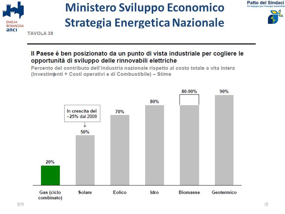 Ministero Sviluppo Economico Strategia Energetica Nazionale 9/9/2013Calderara verso il PAES20