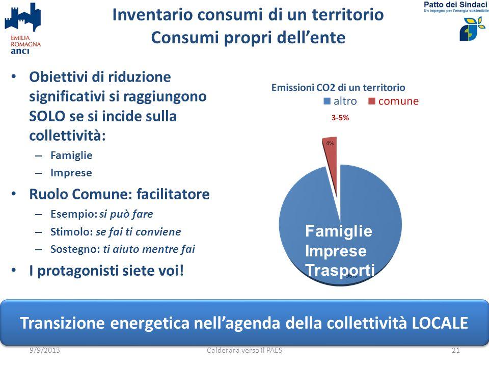 Inventario consumi di un territorio Consumi propri dellente Obiettivi di riduzione significativi si raggiungono SOLO se si incide sulla collettività: