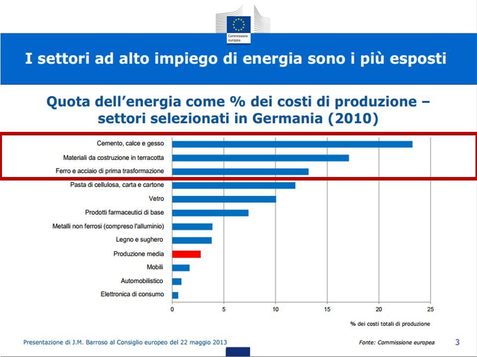 Quota fossile bolletta energetica –~80 M/anno CO2 emessa –~ 800.000 Ton/anno Patto dei Sindaci (-20% al 2020) –~ 16 M/anno rimangono sul territorio RoadMap UE step1 -40% al 2030 –~ 32 M/anno rimangono sul territorio RoadMap UE step2 -60% al 2040 –~ 54 M/anno rimangono sul territorio RoadMap UE step3 -~80-90% al 2050 –~ 64-72 M/anno rimangono sul territorio C02 vs sviluppo Locale (Terre dAcqua ~ 80Kab) Ordini di grandezza 18Calderara verso il PAES Obiettivo di decarbonizzazione = Risorse per un piano di sviluppo Obiettivo di decarbonizzazione = Risorse per un piano di sviluppo 9/9/2013