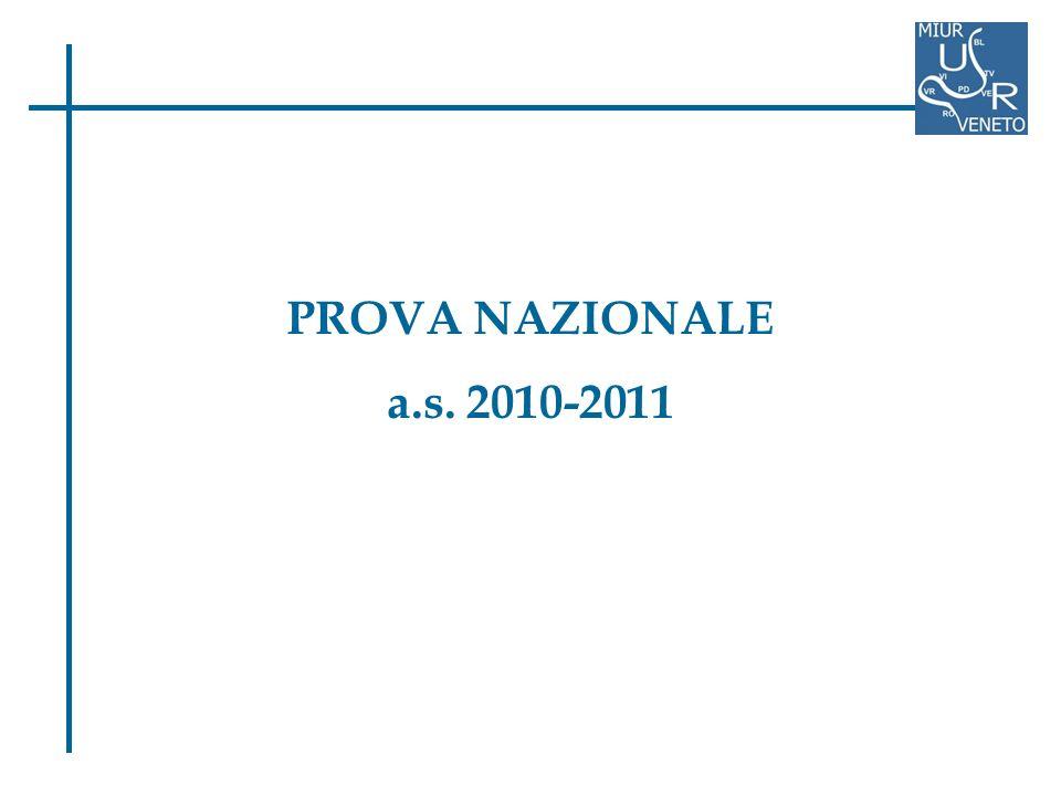 Le prove suppletive si svolgeranno nei giorni 27 giugno 2011 (I sessione suppletiva) e 2 settembre 2011 (II sessione suppletiva).