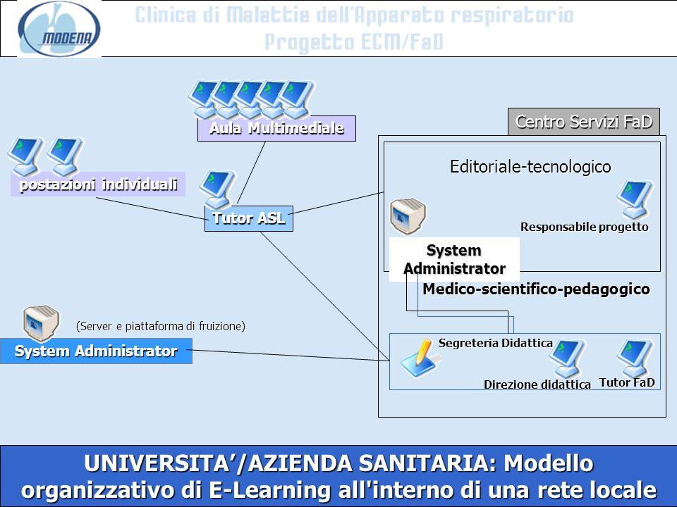 C Centro Servizi FaD System Administrator Tutor FaD Responsabile progetto Segreteria Didattica UNIVERSITA/AZIENDA SANITARIA: Modello organizzativo di