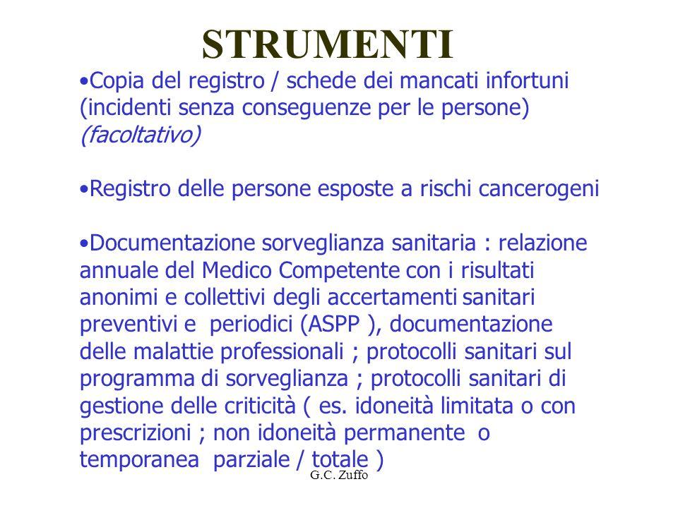 G.C. Zuffo STRUMENTI Copia del registro / schede dei mancati infortuni (incidenti senza conseguenze per le persone) (facoltativo) Registro delle perso