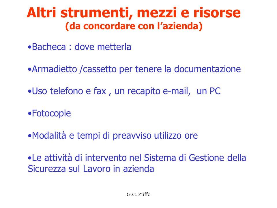 G.C. Zuffo Altri strumenti, mezzi e risorse (da concordare con lazienda) Bacheca : dove metterla Armadietto /cassetto per tenere la documentazione Uso