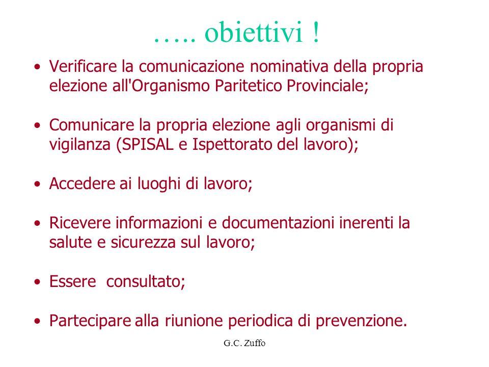 G.C. Zuffo ….. obiettivi ! Verificare la comunicazione nominativa della propria elezione all'Organismo Paritetico Provinciale; Comunicare la propria e