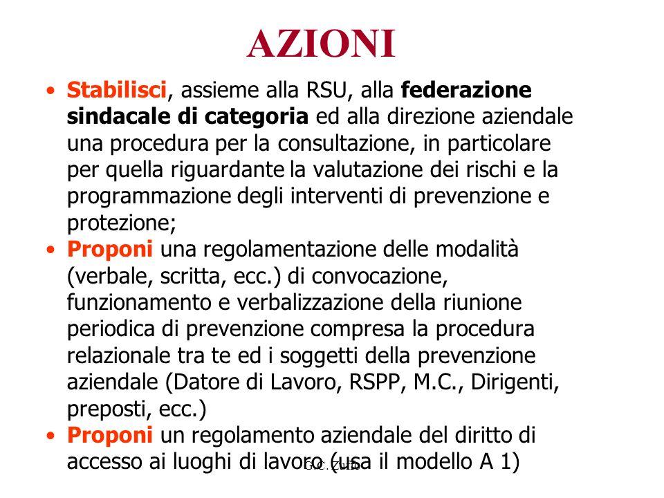 G.C. Zuffo AZIONI Stabilisci, assieme alla RSU, alla federazione sindacale di categoria ed alla direzione aziendale una procedura per la consultazione