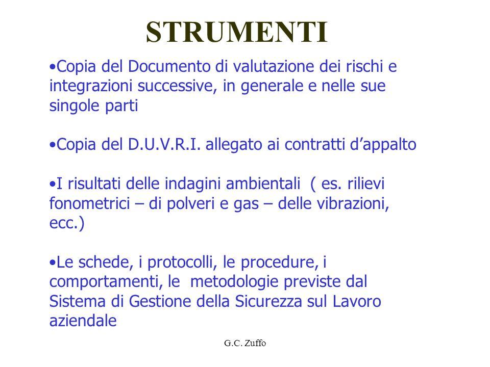 G.C. Zuffo STRUMENTI Copia del Documento di valutazione dei rischi e integrazioni successive, in generale e nelle sue singole parti Copia del D.U.V.R.