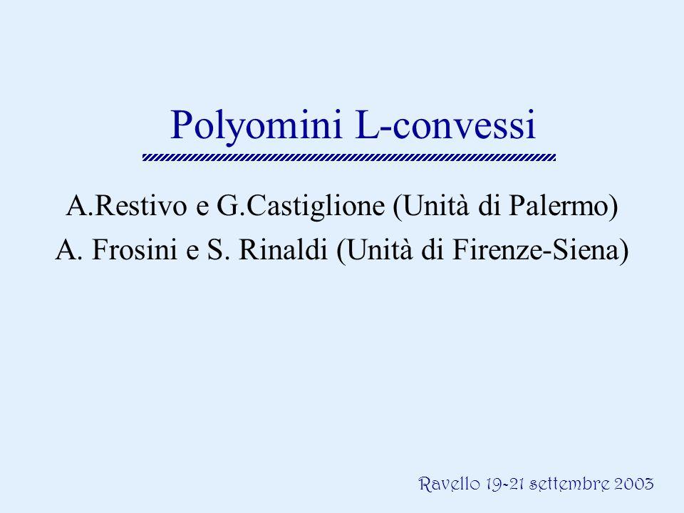 Ravello 19-21 settembre 2003 Problemi Definizione e caratterizzazione dei polyomini L-convessi; Algoritmo di ricostruzione di un polyomino L-convesso dalla famiglia delle L massimali; Ricostruzione unica di un polyomino L-convesso dalle sue proiezioni ortogonali; Enumerazione dei polyomini L-convessi rispetto al semiperimetro;