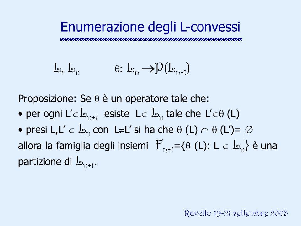 Ravello 19-21 settembre 2003 Enumerazione degli L-convessi L, L n : L n P(L n+1 ) Proposizione: Se è un operatore tale che: per ogni L L n+1 esiste L