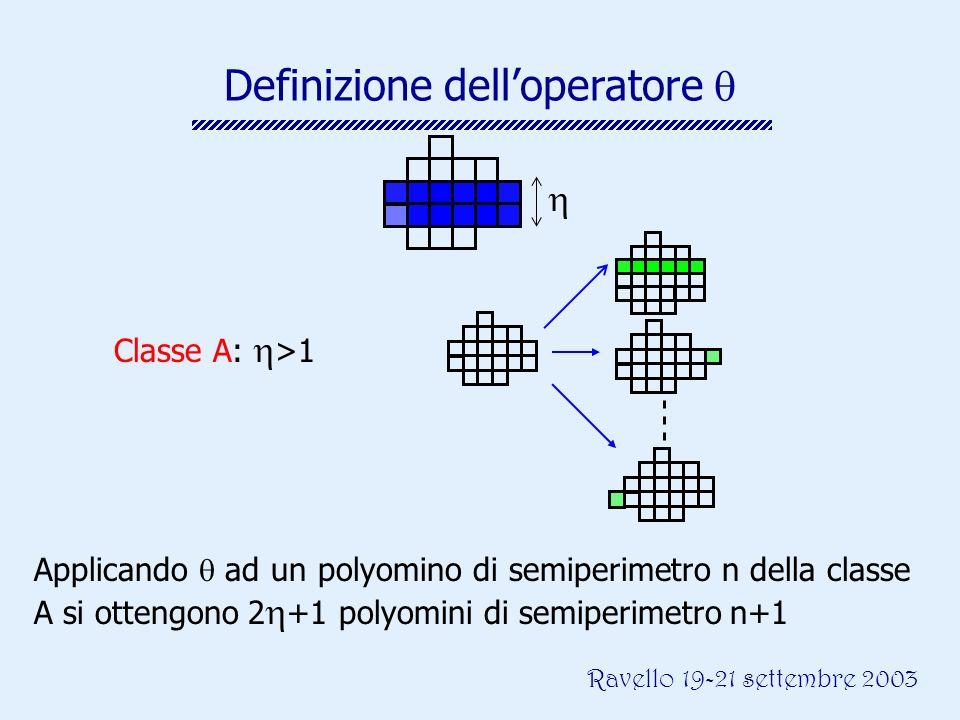 Ravello 19-21 settembre 2003 Classe A: >1 Applicando ad un polyomino di semiperimetro n della classe A si ottengono 2 +1 polyomini di semiperimetro n+1 Definizione delloperatore