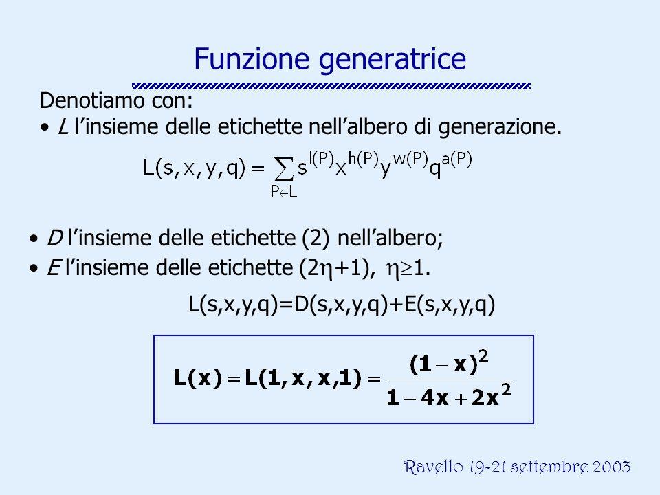 Ravello 19-21 settembre 2003 Funzione generatrice D linsieme delle etichette (2) nellalbero; E linsieme delle etichette (2 +1), 1. L(s,x,y,q)=D(s,x,y,