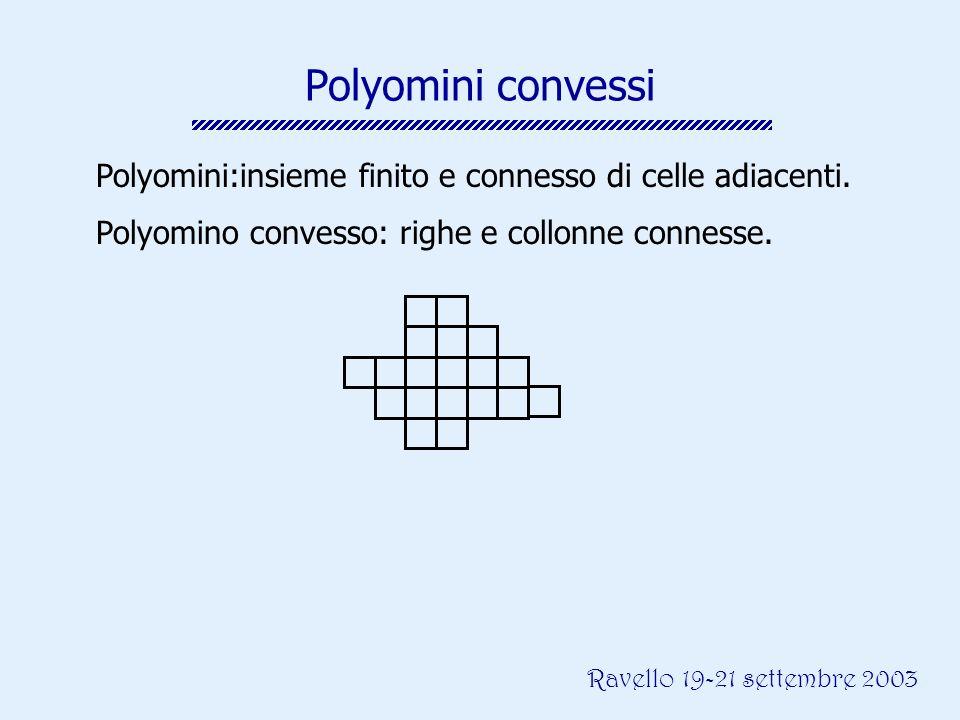Ravello 19-21 settembre 2003 Polyomini:insieme finito e connesso di celle adiacenti. Polyomino convesso: righe e collonne connesse. Polyomini convessi