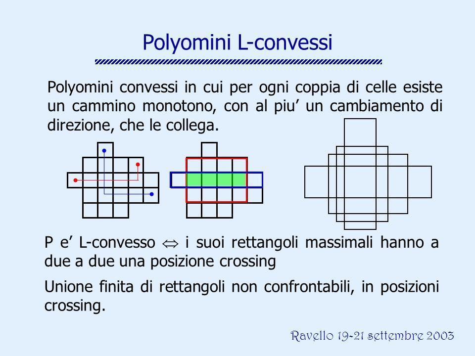 Ravello 19-21 settembre 2003 Polyomini convessi in cui per ogni coppia di celle esiste un cammino monotono, con al piu un cambiamento di direzione, che le collega.