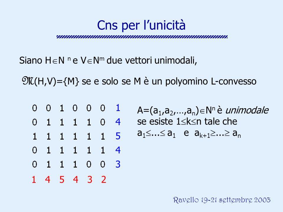 Ravello 19-21 settembre 2003 Siano H N n e V N m due vettori unimodali, M (H,V)={M} se e solo se M è un polyomino L-convesso 1 4 5 4 3 1 4 5 4 3 2 A=(
