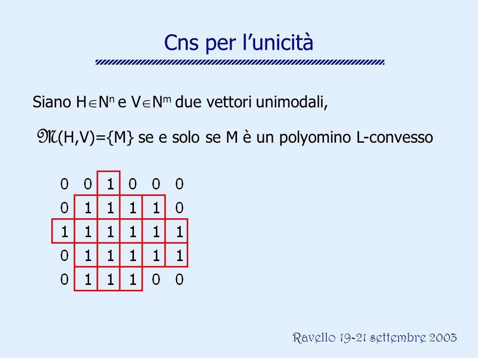 Ravello 19-21 settembre 2003 Siano H N n e V N m due vettori unimodali, M (H,V)={M} se e solo se M è un polyomino L-convesso Cns per lunicità