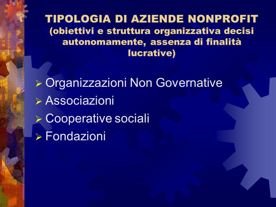 TIPOLOGIA DI AZIENDE NONPROFIT (obiettivi e struttura organizzativa decisi autonomamente, assenza di finalità lucrative) Organizzazioni Non Governativ