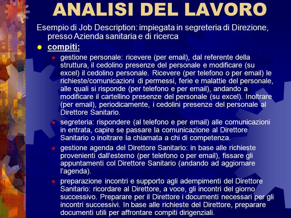 ANALISI DEL LAVORO Esempio di Job Description: impiegata in segreteria di Direzione, presso Azienda sanitaria e di ricerca compiti: gestione personale
