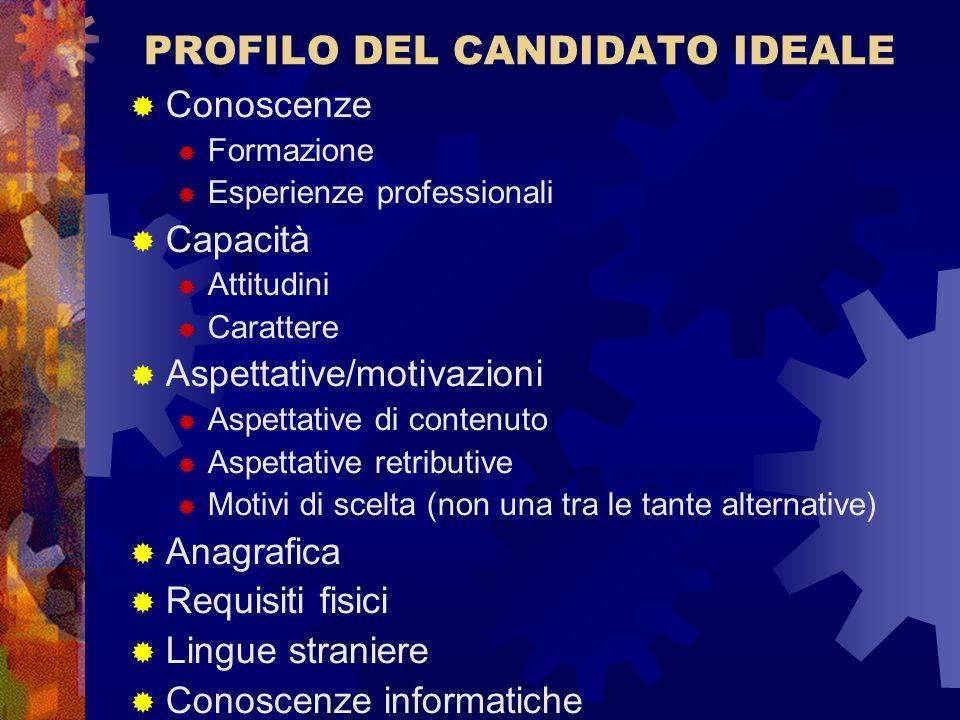 PROFILO DEL CANDIDATO IDEALE Conoscenze Formazione Esperienze professionali Capacità Attitudini Carattere Aspettative/motivazioni Aspettative di conte