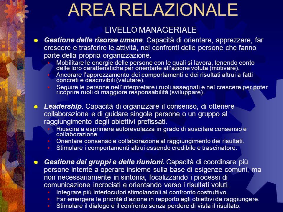 AREA RELAZIONALE LIVELLO MANAGERIALE Gestione delle risorse umane. Capacità di orientare, apprezzare, far crescere e trasferire le attività, nei confr