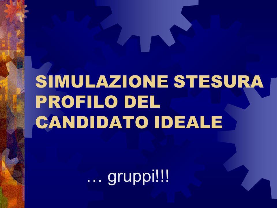 SIMULAZIONE STESURA PROFILO DEL CANDIDATO IDEALE … gruppi!!!