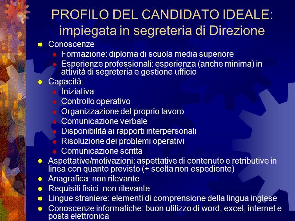 PROFILO DEL CANDIDATO IDEALE: impiegata in segreteria di Direzione Conoscenze Formazione: diploma di scuola media superiore Esperienze professionali: