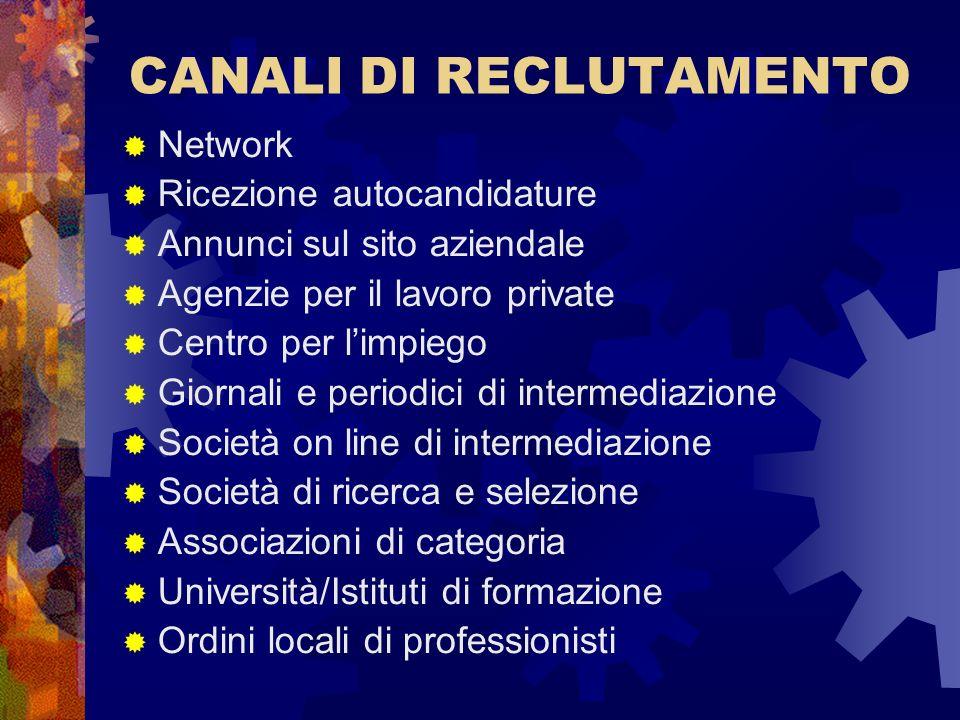CANALI DI RECLUTAMENTO Network Ricezione autocandidature Annunci sul sito aziendale Agenzie per il lavoro private Centro per limpiego Giornali e perio