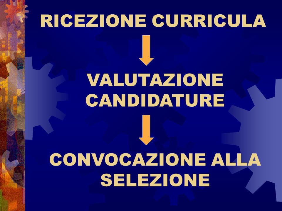 RICEZIONE CURRICULA VALUTAZIONE CANDIDATURE CONVOCAZIONE ALLA SELEZIONE