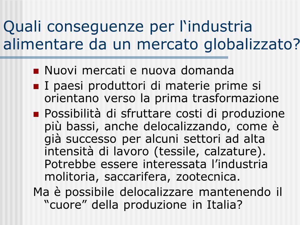 Quali conseguenze per lindustria alimentare da un mercato globalizzato.