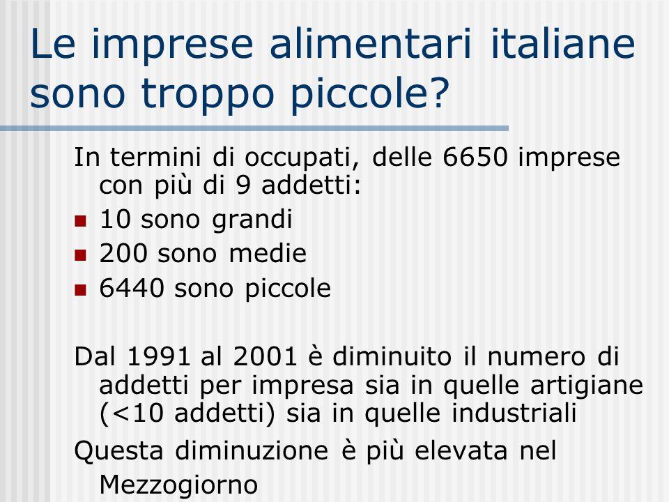 Le imprese alimentari italiane sono troppo piccole.