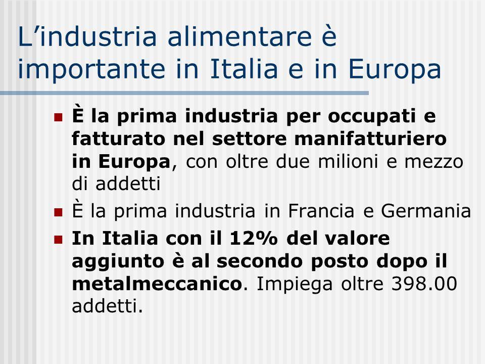 Lindustria alimentare è importante in Italia e in Europa È la prima industria per occupati e fatturato nel settore manifatturiero in Europa, con oltre due milioni e mezzo di addetti È la prima industria in Francia e Germania In Italia con il 12% del valore aggiunto è al secondo posto dopo il metalmeccanico.
