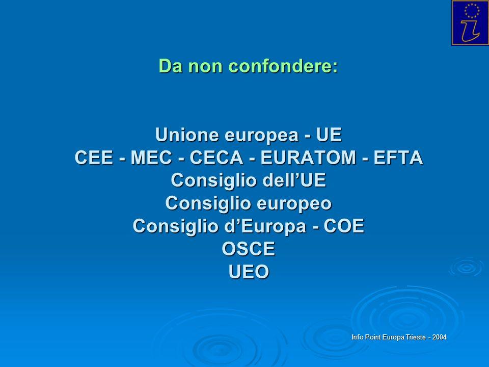 Info Point Europa Trieste - 2004 Da non confondere: Unione europea - UE CEE - MEC - CECA - EURATOM - EFTA Consiglio dellUE Consiglio europeo Consiglio