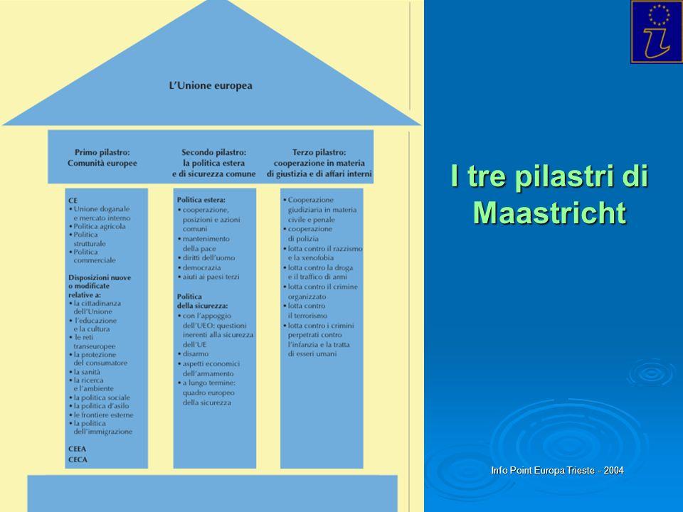 Info Point Europa Trieste - 2004 I tre pilastri di Maastricht