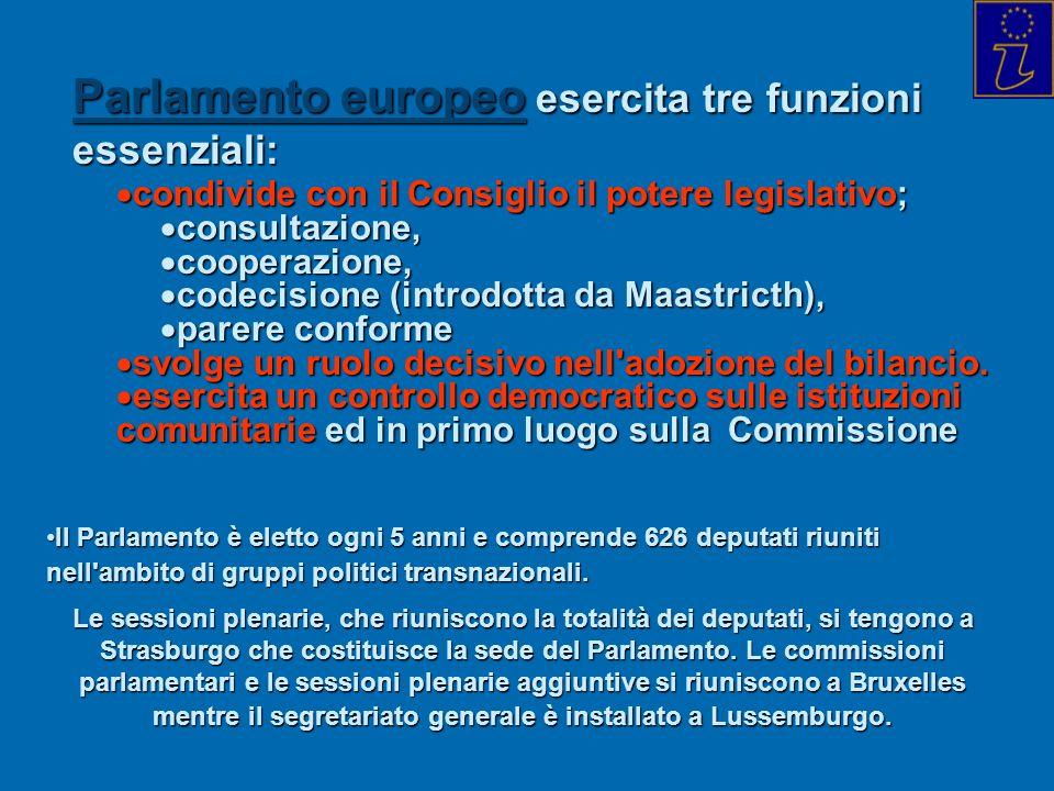 Parlamento europeo esercita tre funzioni essenziali: condivide con il Consiglio il potere legislativo; condivide con il Consiglio il potere legislativ